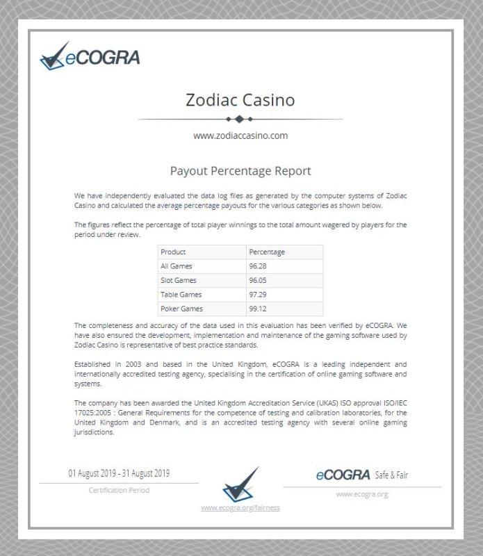 ecogra zodiac casino payout percentage